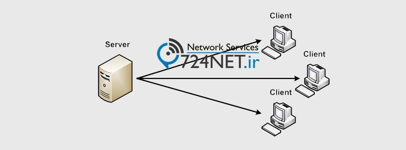 کلاینت سرور Client Server