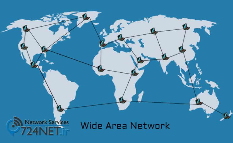شبکه های جهانی