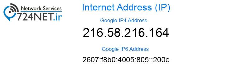 مفهوم IP
